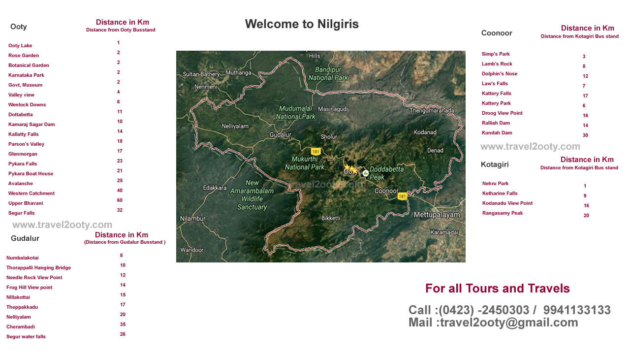 Ooty Tourist Places Map